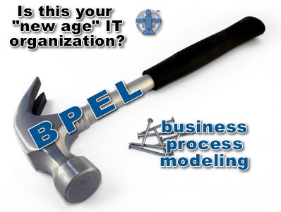 BPEL for Process Modeling