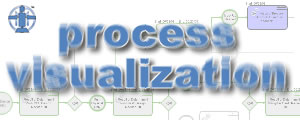 Process Visualization